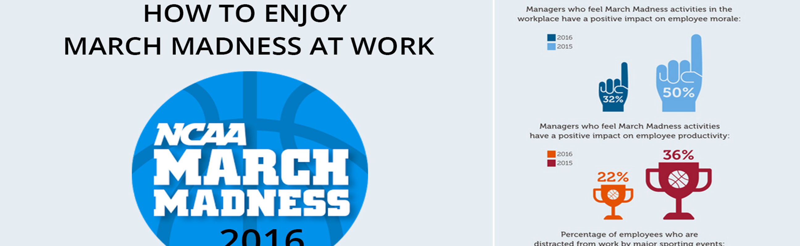 How to Enjoy March Madness at Work